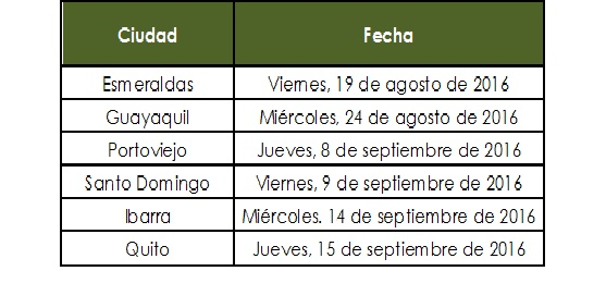 TABLA DE FECHAS